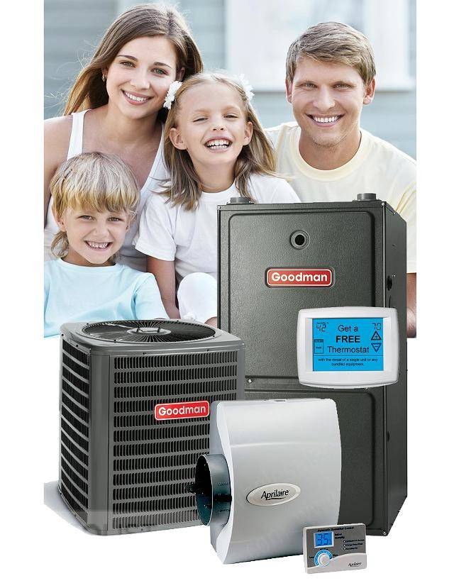 Furnace Rent to Own Program Free Installation $0 Down No Credit Check