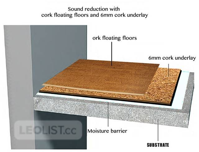 Cork underlayment 3mm, 6mm, 12mm, Highest Density 220kg/m3 Best Prices